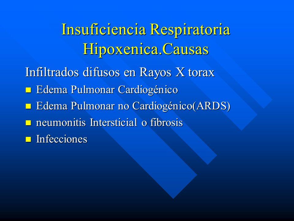 Insuficiencia Respiratoria Hipoxenica.Causas Infiltrados difusos en Rayos X torax Edema Pulmonar Cardiogénico Edema Pulmonar Cardiogénico Edema Pulmon