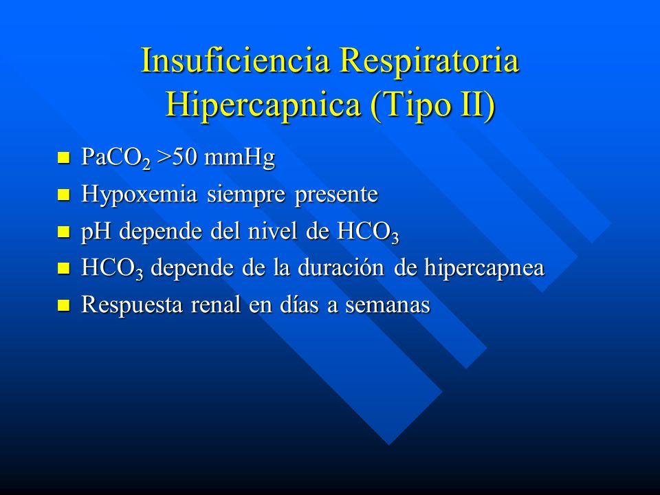 Insuficiencia Respiratoria Hipercapnica (Tipo II) PaCO 2 >50 mmHg PaCO 2 >50 mmHg Hypoxemia siempre presente Hypoxemia siempre presente pH depende del