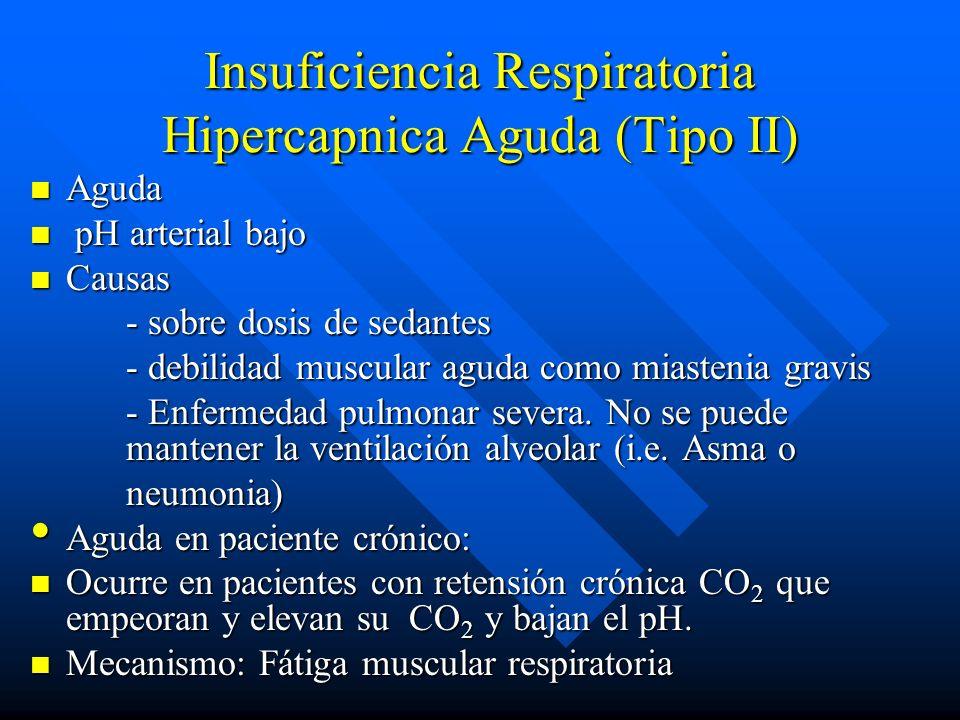 Insuficiencia Respiratoria Hipercapnica Aguda (Tipo II) Aguda Aguda pH arterial bajo pH arterial bajo Causas Causas - sobre dosis de sedantes - debili