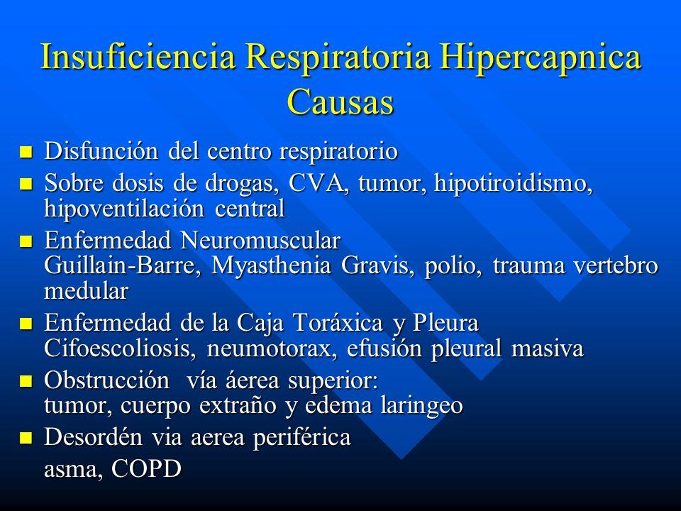 Insuficiencia Respiratoria Hipercapnica Causas Disfunción del centro respiratorio Disfunción del centro respiratorio Sobre dosis de drogas, CVA, tumor