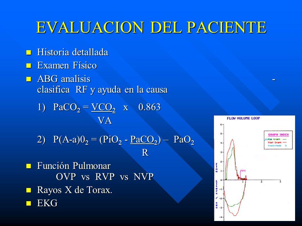 EVALUACION DEL PACIENTE Historia detallada Historia detallada Examen Físico Examen Físico ABG analisis - clasifica RF y ayuda en la causa ABG analisis