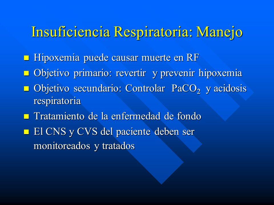 Insuficiencia Respiratoria: Manejo Hipoxemia puede causar muerte en RF Hipoxemia puede causar muerte en RF Objetivo primario: revertir y prevenir hipo
