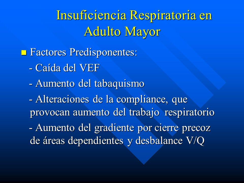 Insuficiencia Respiratoria en Adulto Mayor Factores Predisponentes: Factores Predisponentes: - Caída del VEF - Caída del VEF - Aumento del tabaquismo