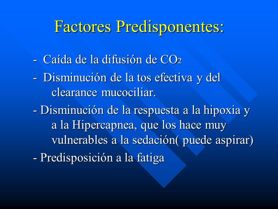 Factores Predisponentes: - Caída de la difusión de CO 2 - Caída de la difusión de CO 2 - Disminución de la tos efectiva y del clearance mucociliar. -