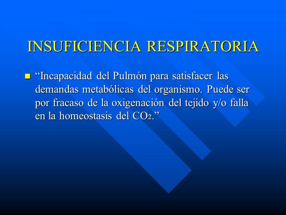 INSUFICIENCIA RESPIRATORIA Incapacidad del Pulmón para satisfacer las demandas metabólicas del organismo. Puede ser por fracaso de la oxigenación del