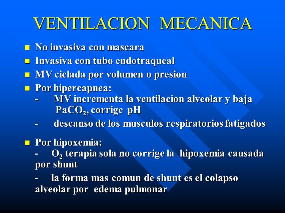 VENTILACION MECANICA No invasiva con mascara No invasiva con mascara Invasiva con tubo endotraqueal Invasiva con tubo endotraqueal MV ciclada por volu