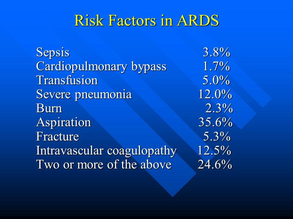 Risk Factors in ARDS Sepsis 3.8% Cardiopulmonary bypass 1.7% Transfusion 5.0% Severe pneumonia 12.0% Burn 2.3% Aspiration 35.6% Fracture 5.3% Intravas