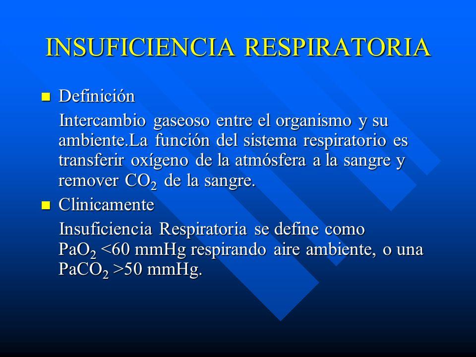 Insuficiencia Respiratoria Hipercapnica (Tipo II) PaCO 2 >50 mmHg PaCO 2 >50 mmHg Hypoxemia siempre presente Hypoxemia siempre presente pH depende del nivel de HCO 3 pH depende del nivel de HCO 3 HCO 3 depende de la duración de hipercapnea HCO 3 depende de la duración de hipercapnea Respuesta renal en días a semanas Respuesta renal en días a semanas