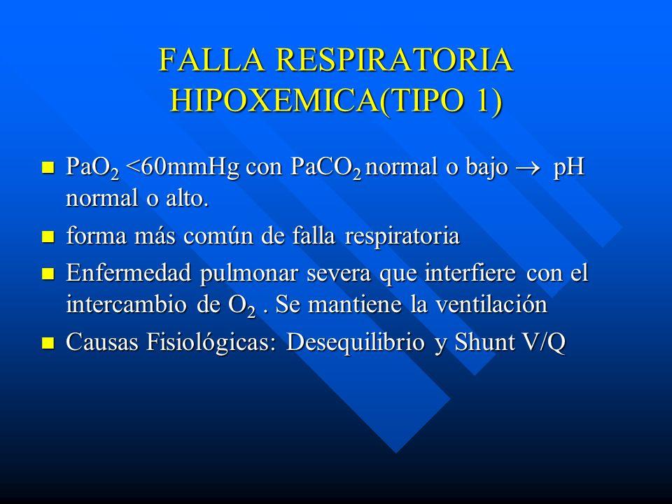 FALLA RESPIRATORIA HIPOXEMICA(TIPO 1) PaO 2 <60mmHg con PaCO 2 normal o bajo pH normal o alto. PaO 2 <60mmHg con PaCO 2 normal o bajo pH normal o alto