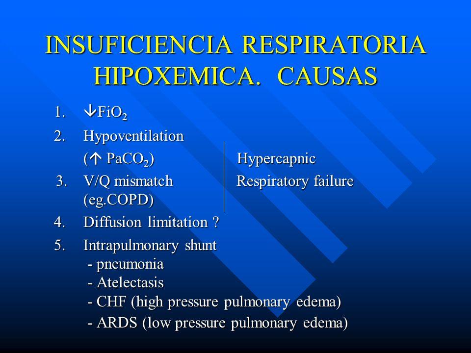 INSUFICIENCIA RESPIRATORIA HIPOXEMICA. CAUSAS 1. FiO 2 2.Hypoventilation ( PaCO 2 ) Hypercapnic ( PaCO 2 ) Hypercapnic 3. V/Q mismatch Respiratory fai