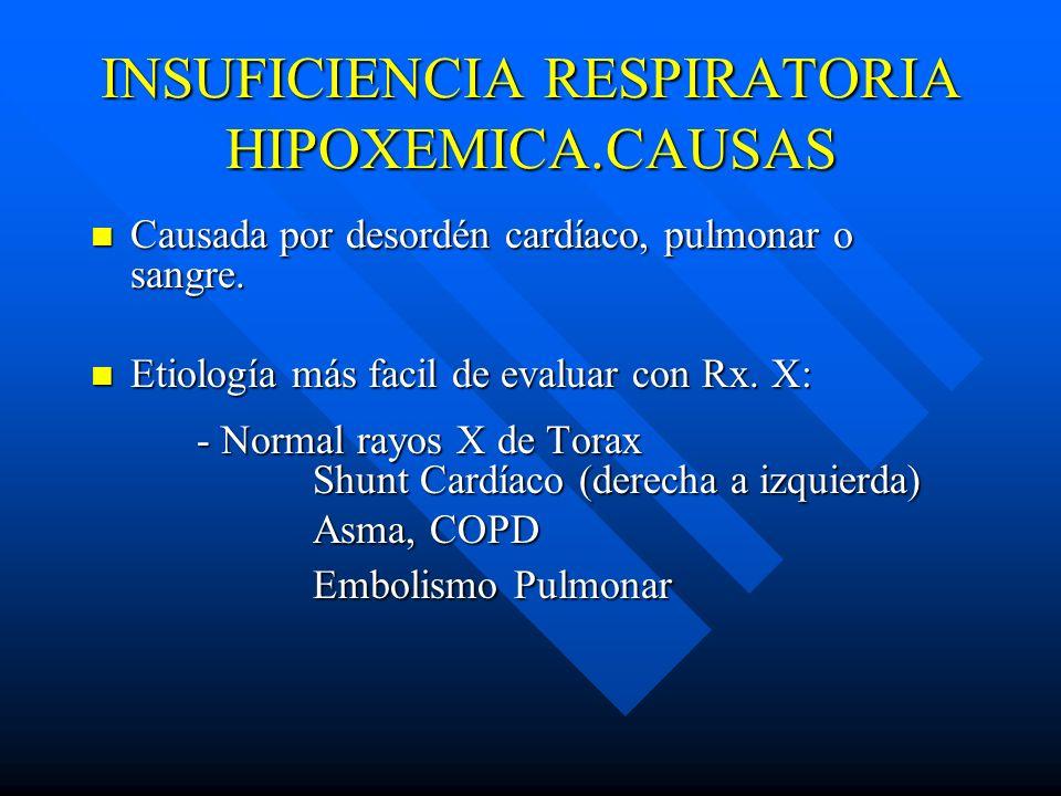 INSUFICIENCIA RESPIRATORIA HIPOXEMICA.CAUSAS Causada por desordén cardíaco, pulmonar o sangre. Causada por desordén cardíaco, pulmonar o sangre. Etiol