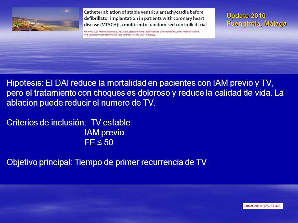Update 2010 Fuengirola, Málaga Hipotesis: El DAI reduce la mortalidad en pacientes con IAM previo y TV, pero el tratamiento con choques es doloroso y
