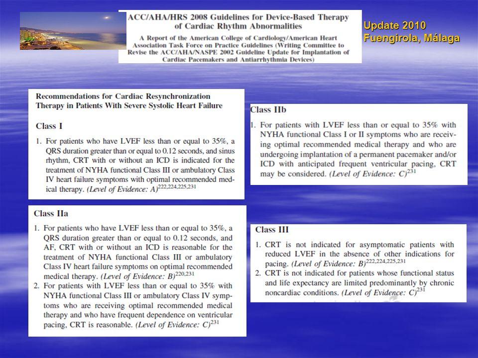 N=1.820 p<0,001 731 (1,00) 621 (0,89) 379 (0,78) 173 (0,71) 43 (0,63) 1089 (1,00) 965 (0,92) 651 (0,86) 279 (0,80) 58 (0,73) DAI TRC-D 1,0 0,9 0,8 0,7 0,6 0,0 Probabilidad de supervivencia sin insuficiencia cardíaca 01234 Años desde la aleatorización Pacientes en riesgo TRC-D Sólo DAI Estimación de Kaplan-Meier de la probabilidad de supervivencia sin insuficiencia cardíaca Las curvas divergen a los dos meses y mantienen trayectorias separadas posteriormente Las curvas divergen a los dos meses y mantienen trayectorias separadas posteriormente MADIT-CRT: Resultados del criterio principal de valoración (1) Update 2010 Fuengirola, Málaga