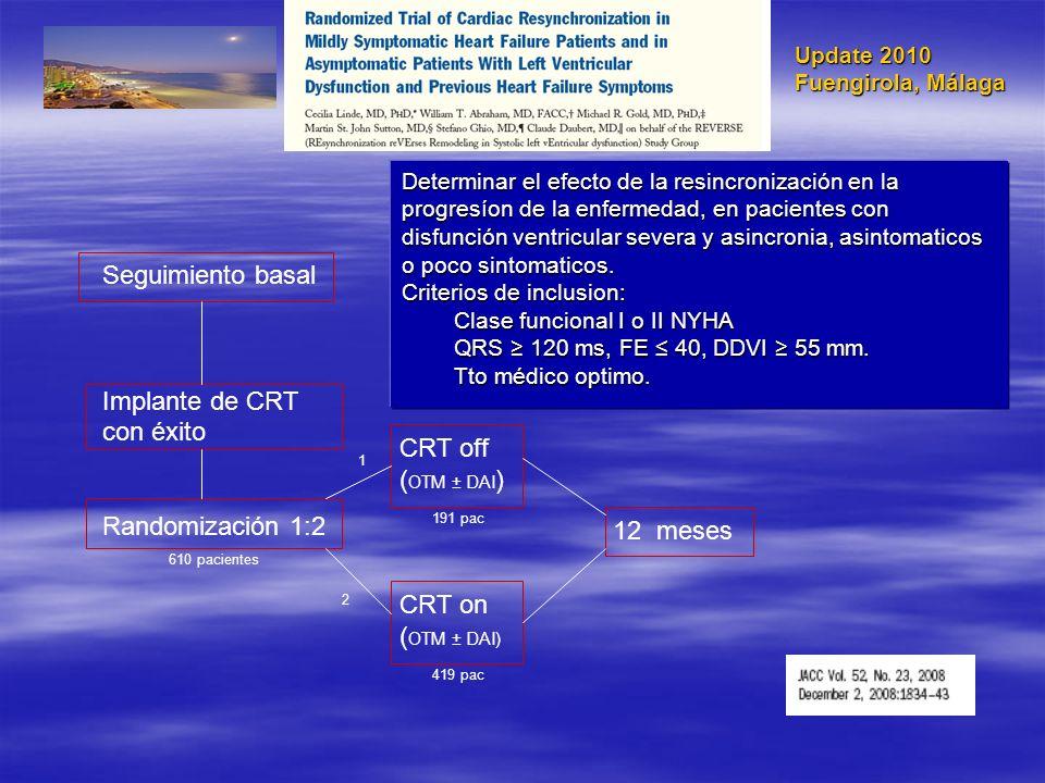 Update 2010 Fuengirola, Málaga Objetivo principal: Objetivo principal: –Objetivo combinado de empeoramiento de IC, comparando CRT on y off ( mortalidad total, hospitalización, croossver debido a emperoamiento de IC, empeoramiento de clase funcional ) Objetivo secundario: Objetivo secundario: –VTSVI