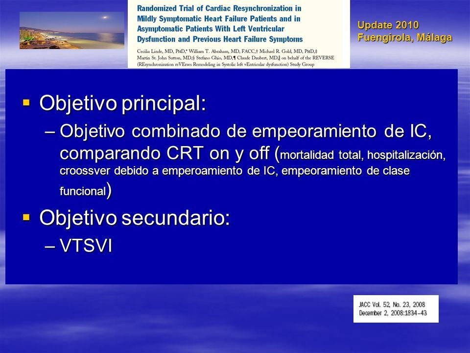 MADIT-CRT: Análisis de subgrupos Variable N.º de episodios/ N.º de pacientes Edad < 65 años < 65 años142/852 65 años 65 años230/968 Sexo* Varón Varón294/1367 Mujer Mujer78/453 Clase de la NYHA MC isquémica, I MC isquémica, I53/265 MC isquémica, II MC isquémica, II186/734 MC no isquémica, II MC no isquémica, II133/821 QRS ms* < 150 < 150147/645 150 150225/1175 FEVI 0,25 0,25101/646 > 0,25 > 0,25271/1174 VTDVI 240 ml 240 ml184/828 > 240 ml > 240 ml184/969 VTSVI 170 ml 170 ml190/835 > 170 ml > 170 ml178/962 Todos los pacientes 372/1820 Razón de riesgos instantáneos Mejor el TRC-DMejor el DAI solo El beneficio del tratamiento con TRC-D pareció ser: Mayor en las mujeres que en los varones Mayor en los pacientes con una duración mayor del QRS Nota: El estudio no estaba dotado de una potencia estadística suficiente para evaluar subgrupos Update 2010 Fuengirola, Málaga