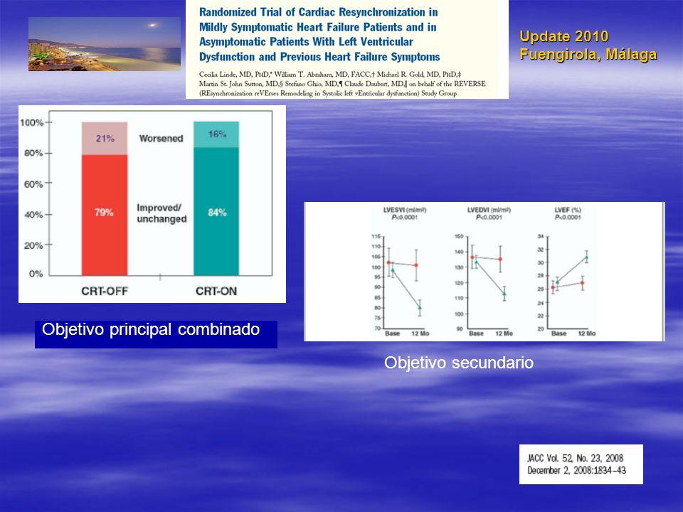 Update 2010 Fuengirola, Málaga Seguimiento basal Implante de CRT con éxito Randomización 1:2 CRT off ( OTM ± DAI ) CRT on ( OTM ± DAI) 12 meses Determinar el efecto de la resincronización en la progresíon de la enfermedad, en pacientes con disfunción ventricular severa y asincronia, asintomaticos o poco sintomaticos.