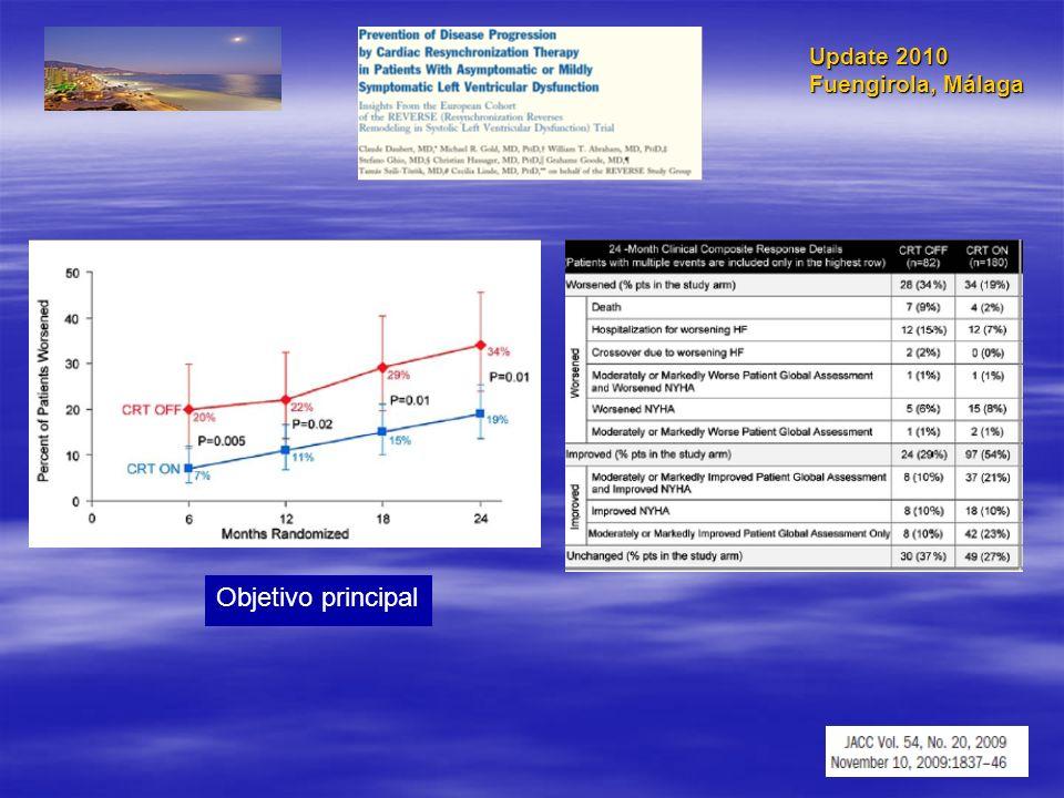 Update 2010 Fuengirola, Málaga 18 pacientes incluidos 2 ruido y sobredetección En zona de FV