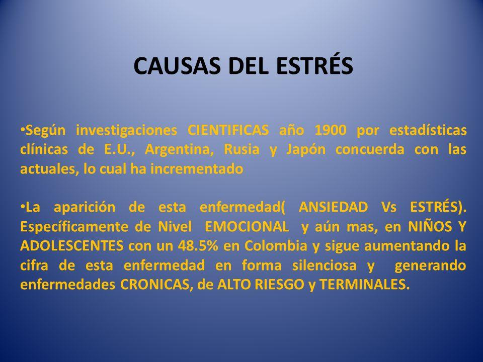 SÍNTOMAS DE LA ANSIEDAD- ESTRÉS: IMPULSIVIDAD DESESPERACION INCERTIDUMBRE INQUIETO DESEO DESCONTROLADO HIPERACTIVIDAD POCA TOLERANCIA PACIENTE ANSIOSO DESGASTE FISICO-EMOCIONAL