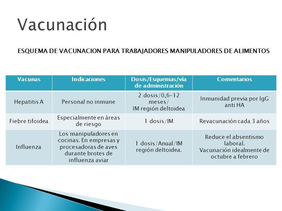ESQUEMA DE VACUNACION PARA TRABAJADORES MANIPULADORES DE ALIMENTOS VacunasIndicacionesDosis/Esquemas/vía de administración Comentarios Hepatitis APers