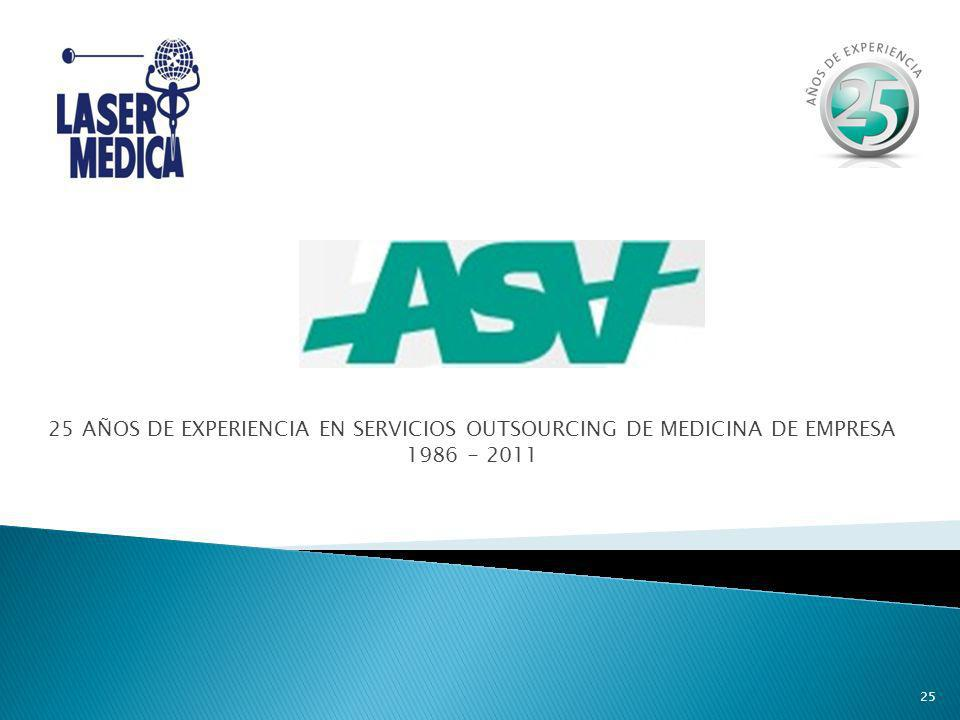 25 25 AÑOS DE EXPERIENCIA EN SERVICIOS OUTSOURCING DE MEDICINA DE EMPRESA 1986 - 2011