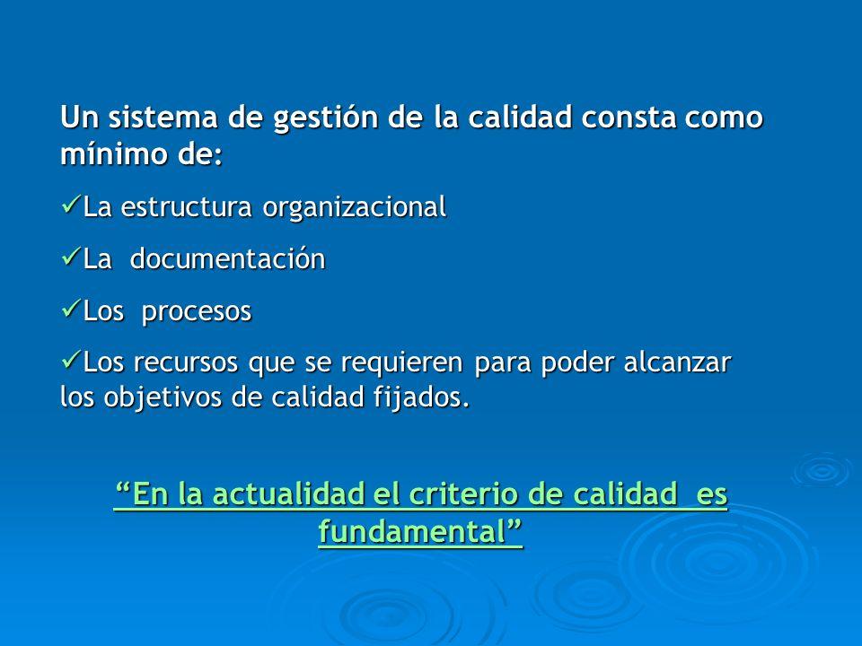 Un sistema de gestión de la calidad consta como mínimo de : La estructura organizacional La estructura organizacional La documentación La documentació