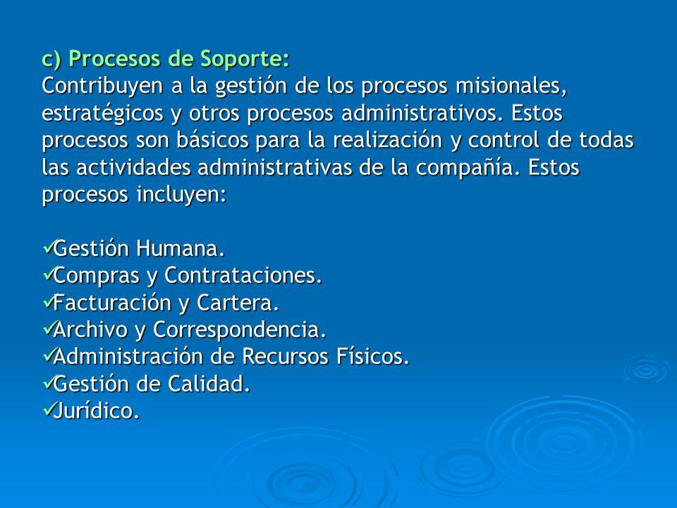 c) Procesos de Soporte: Contribuyen a la gestión de los procesos misionales, estratégicos y otros procesos administrativos. Estos procesos son básicos