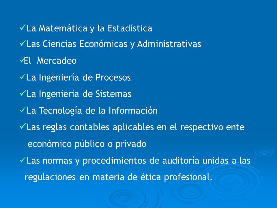 La Matemática y la Estadística Las Ciencias Económicas y Administrativas El Mercadeo La Ingeniería de Procesos La Ingeniería de Sistemas La Tecnología