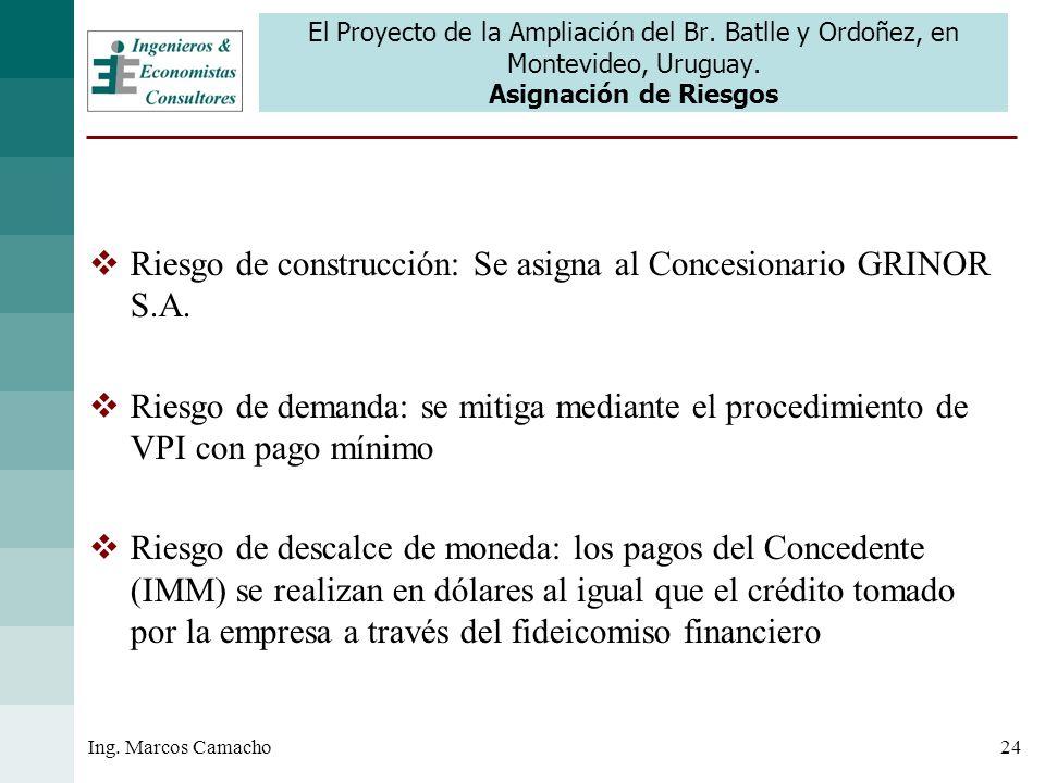 24Ing. Marcos Camacho El Proyecto de la Ampliación del Br. Batlle y Ordoñez, en Montevideo, Uruguay. Asignación de Riesgos Riesgo de construcción: Se