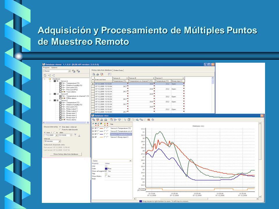 Adquisición y Procesamiento de Múltiples Puntos de Muestreo Remoto