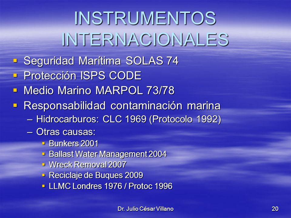 Dr. Julio César Villano20 INSTRUMENTOS INTERNACIONALES Seguridad Marítima SOLAS 74 Seguridad Marítima SOLAS 74 Protección ISPS CODE Protección ISPS CO