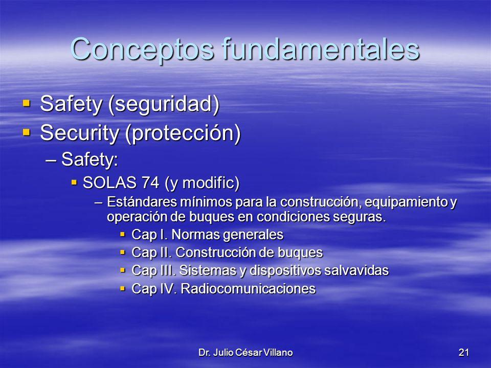 Dr. Julio César Villano21 Conceptos fundamentales Safety (seguridad) Safety (seguridad) Security (protección) Security (protección) –Safety: SOLAS 74