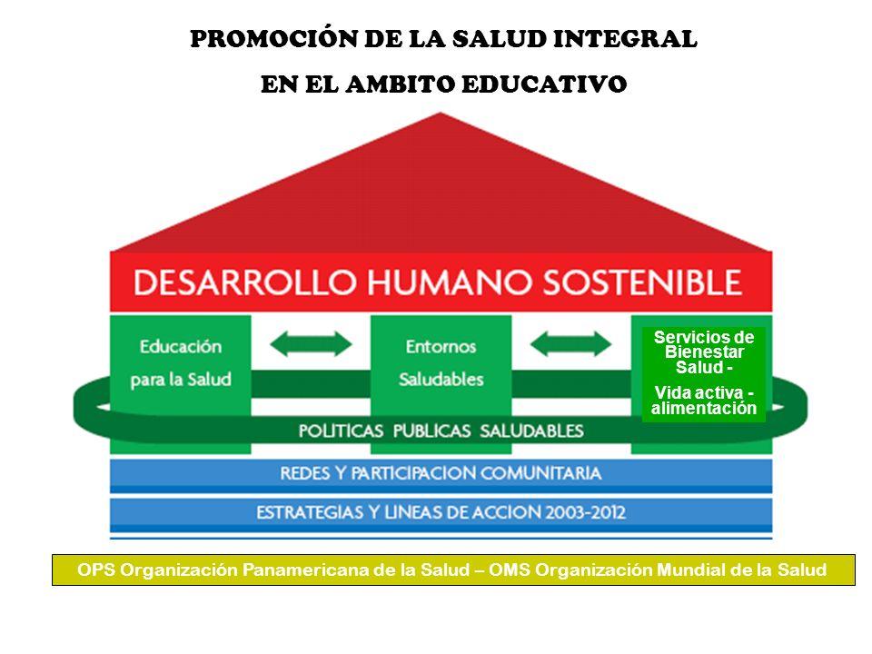 Servicios de Bienestar Salud - Vida activa - alimentación OPS Organización Panamericana de la Salud – OMS Organización Mundial de la Salud PROMOCIÓN D