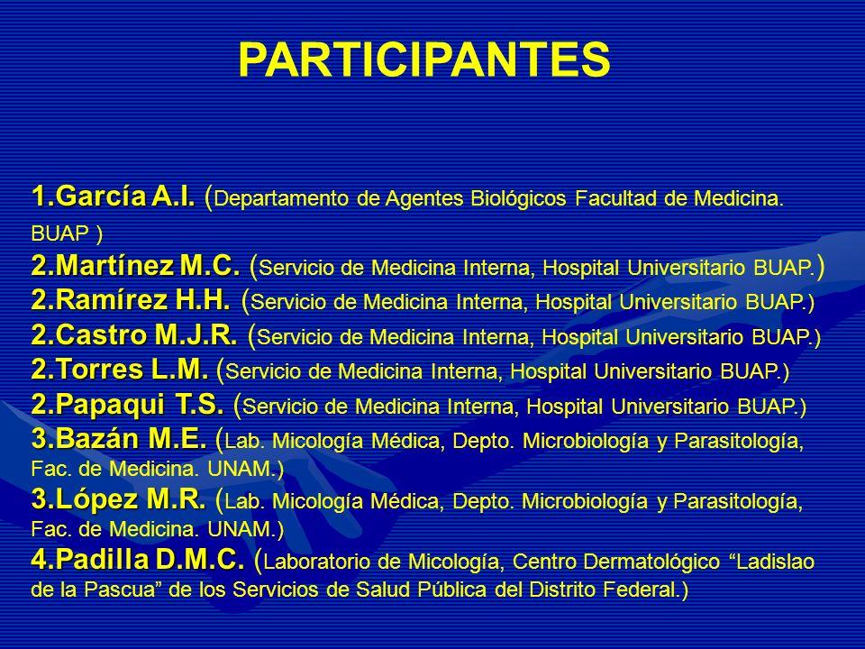 1.García A.I. 1.García A.I. ( Departamento de Agentes Biológicos Facultad de Medicina. BUAP ) 2.Martínez M.C. 2.Martínez M.C. ( Servicio de Medicina I
