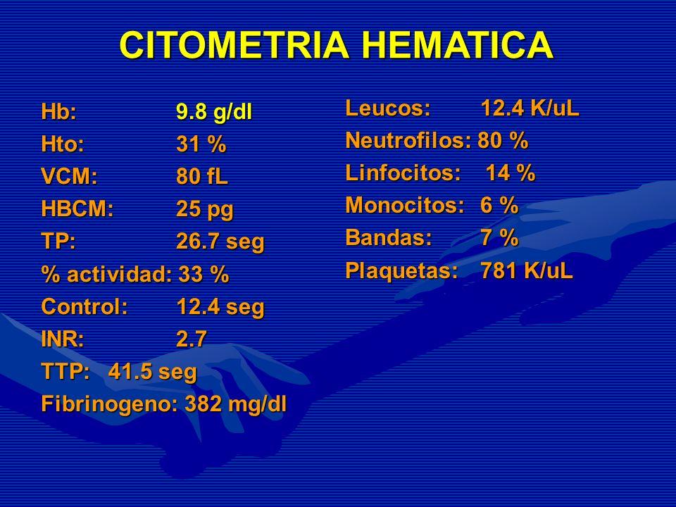 CITOMETRIA HEMATICA Hb: 9.8 g/dl Hto: 31 % VCM:80 fL HBCM:25 pg TP: 26.7 seg % actividad: 33 % Control: 12.4 seg INR:2.7 TTP: 41.5 seg Fibrinogeno: 38
