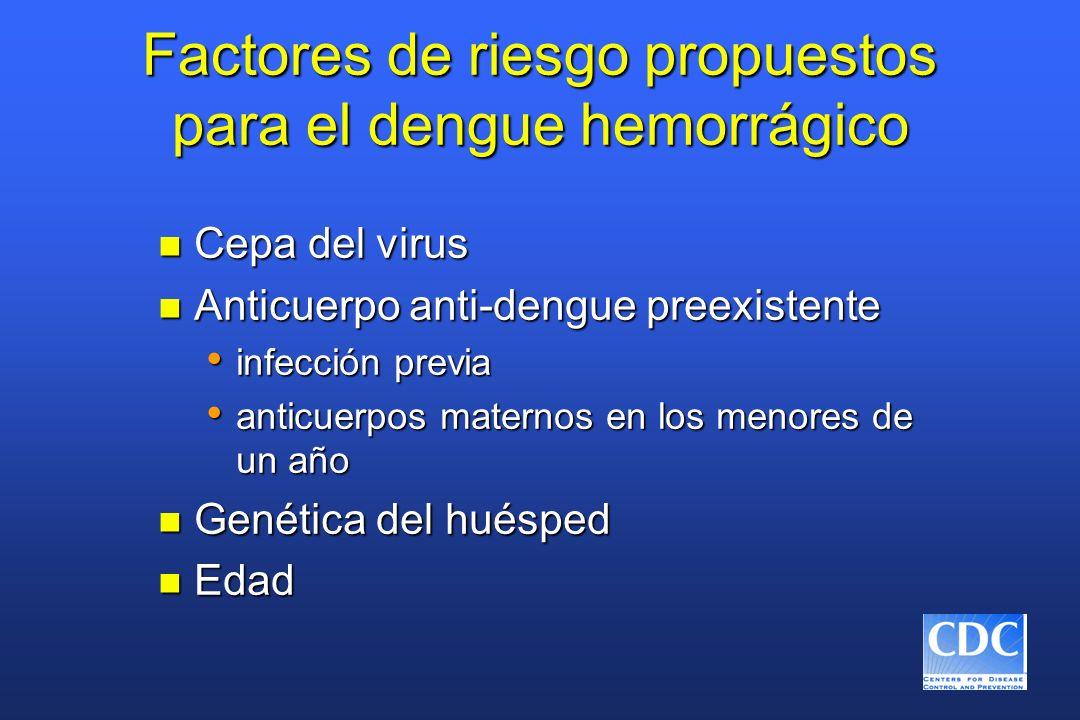 Factores de riesgo propuestos para el dengue hemorrágico n Cepa del virus n Anticuerpo anti-dengue preexistente infección previa infección previa anti
