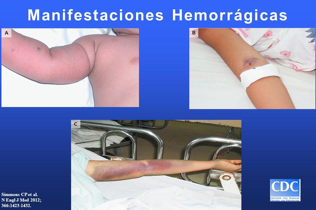 Manifestaciones Hemorrágicas Simmons CP et al. N Engl J Med 2012; 366:1423-1432.
