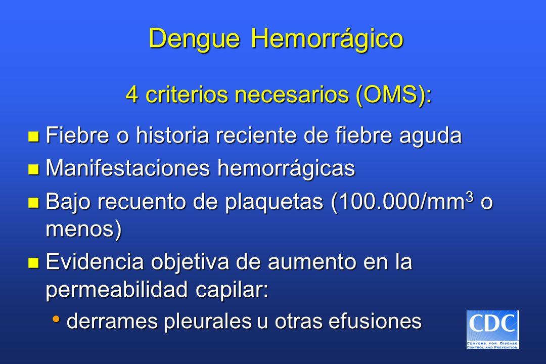 Dengue Hemorrágico n Fiebre o historia reciente de fiebre aguda n Manifestaciones hemorrágicas n Bajo recuento de plaquetas (100.000/mm 3 o menos) n E