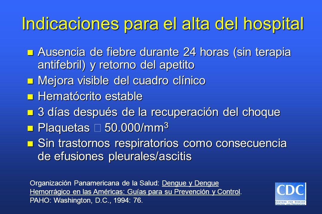 Indicaciones para el alta del hospital n Ausencia de fiebre durante 24 horas (sin terapia antifebril) y retorno del apetito n Mejora visible del cuadr