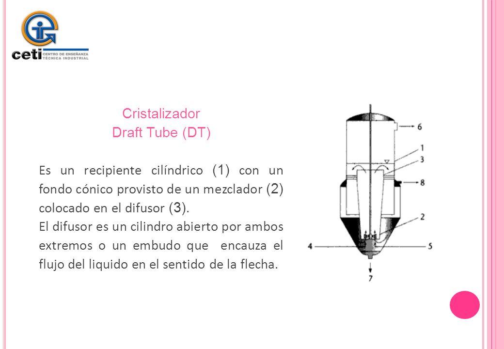 Cristalizador Draft Tube (DT) Es un recipiente cilíndrico (1) con un fondo cónico provisto de un mezclador (2) colocado en el difusor (3). El difusor