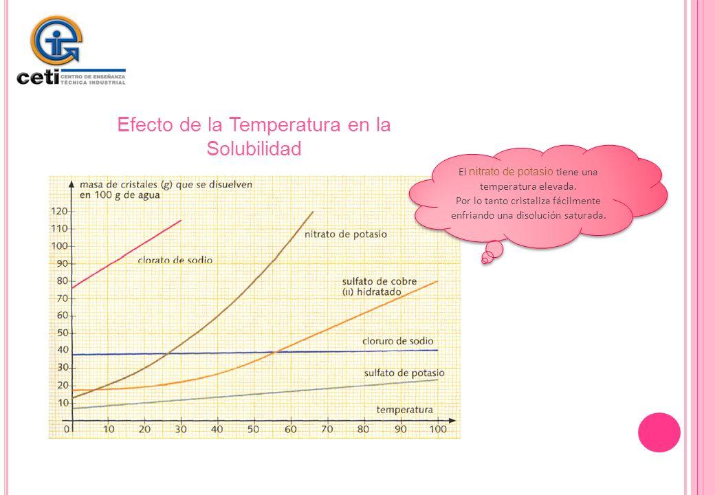 Efecto de la Temperatura en la Solubilidad El nitrato de potasio tiene una temperatura elevada. Por lo tanto cristaliza fácilmente enfriando una disol