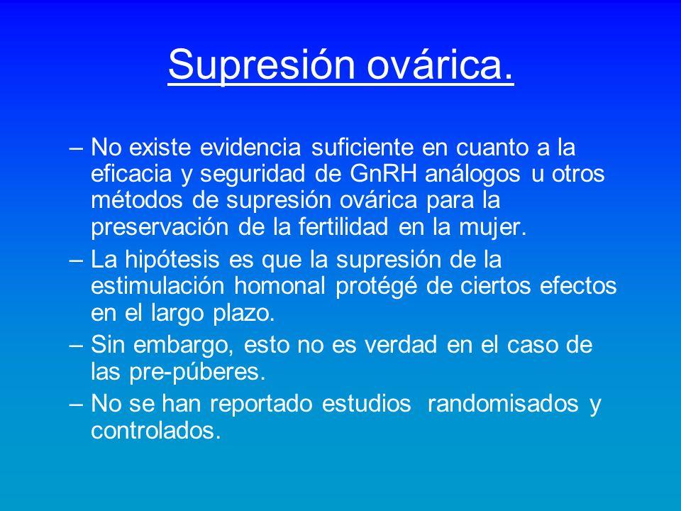 Supresión ovárica. –No existe evidencia suficiente en cuanto a la eficacia y seguridad de GnRH análogos u otros métodos de supresión ovárica para la p