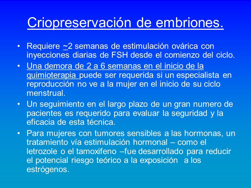 Criopreservación de embriones. Requiere ~2 semanas de estimulación ovárica con inyecciones diarias de FSH desde el comienzo del ciclo. Una demora de 2