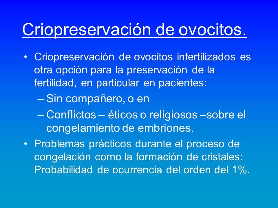 Criopreservación de ovocitos. Criopreservación de ovocitos infertilizados es otra opción para la preservación de la fertilidad, en particular en pacie