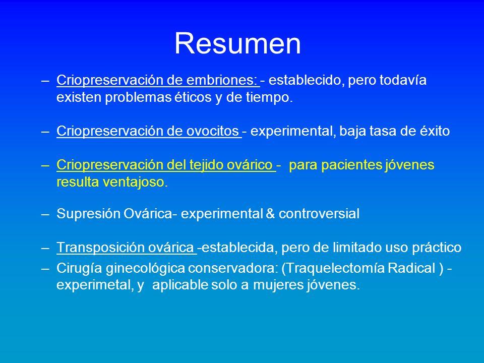 Resumen –Criopreservación de embriones: - establecido, pero todavía existen problemas éticos y de tiempo. –Criopreservación de ovocitos - experimental