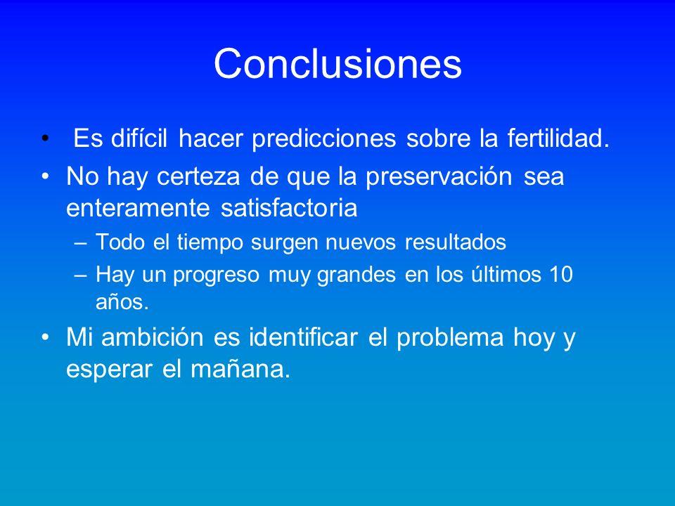 Conclusiones Es difícil hacer predicciones sobre la fertilidad. No hay certeza de que la preservación sea enteramente satisfactoria –Todo el tiempo su