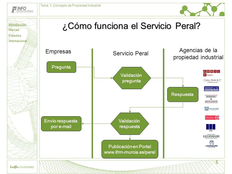 5 ¿Cómo funciona el Servicio Peral? Pregunta Validación pregunta Respuesta Empresas Servicio Peral Agencias de la propiedad industrial Validación resp