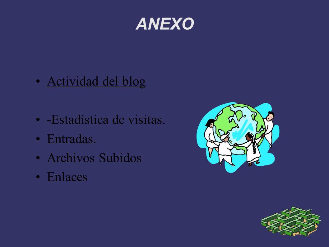 ANEXO Actividad del blog -Estadística de visitas. Entradas. Archivos Subidos Enlaces