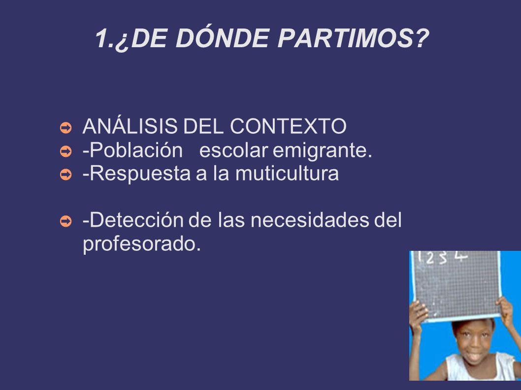 1.¿DE DÓNDE PARTIMOS. ANÁLISIS DEL CONTEXTO -Población escolar emigrante.