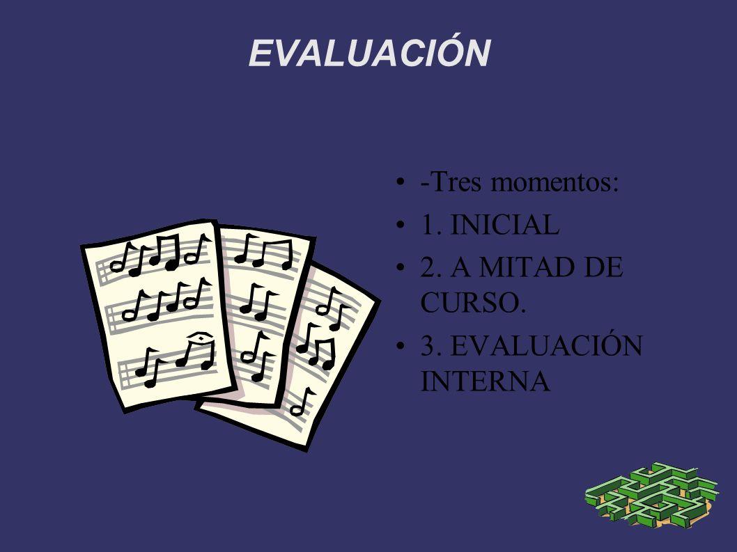 EVALUACIÓN -Tres momentos: 1. INICIAL 2. A MITAD DE CURSO. 3. EVALUACIÓN INTERNA