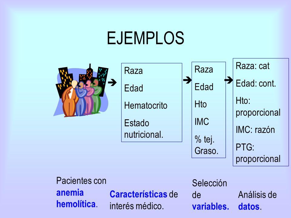 EJEMPLOS Pacientes con anemia hemolítica. Raza Edad Hematocrito Estado nutricional. Características de interés médico. Raza Edad Hto IMC % tej. Graso.
